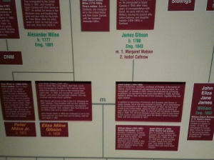 13. Gibson House Family Tree